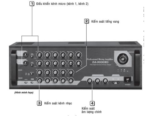 Tìm hiểu các chức năng chính của amply karaoke chất lượng cao