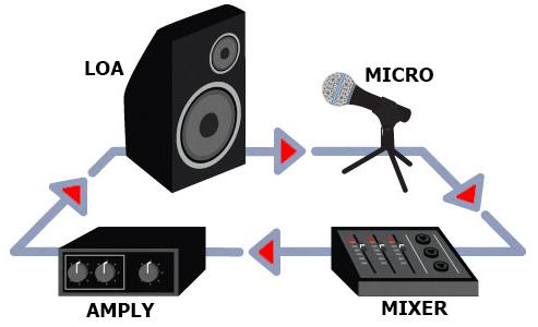 chống micro bị hú khi hát karaoke